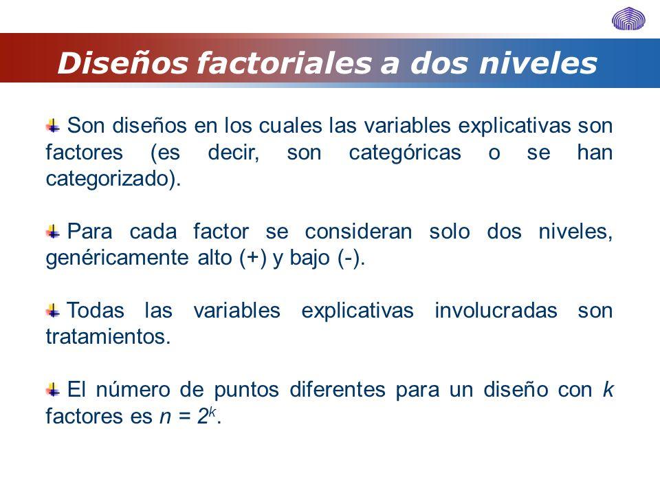 Diseños factoriales a dos niveles