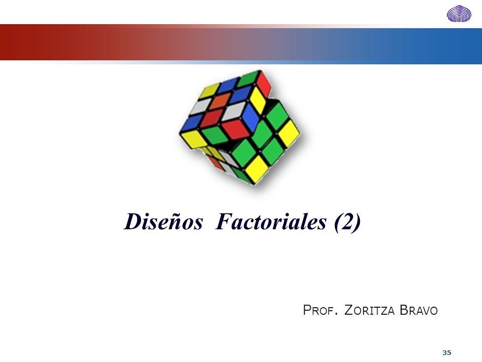Diseños Factoriales (2)