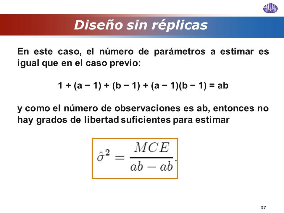 1 + (a − 1) + (b − 1) + (a − 1)(b − 1) = ab