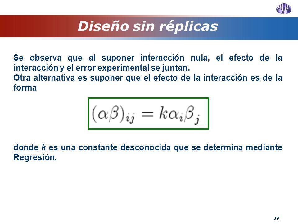 Diseño sin réplicas Se observa que al suponer interacción nula, el efecto de la interacción y el error experimental se juntan.
