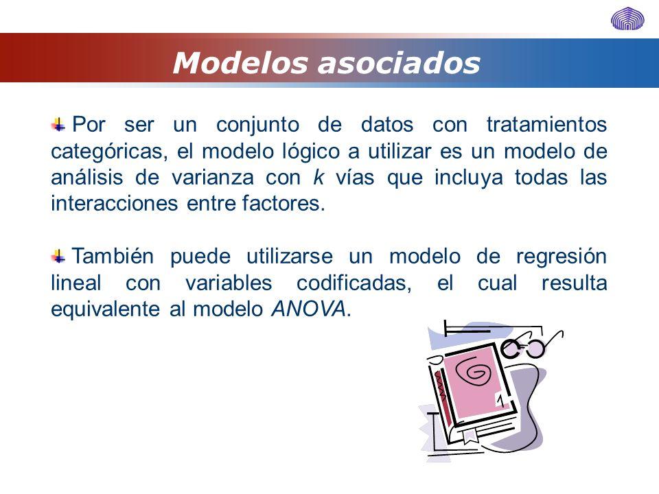Modelos asociados