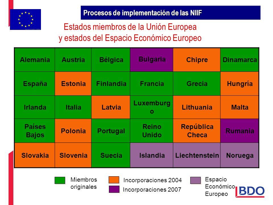 Procesos de implementación de las NIIF