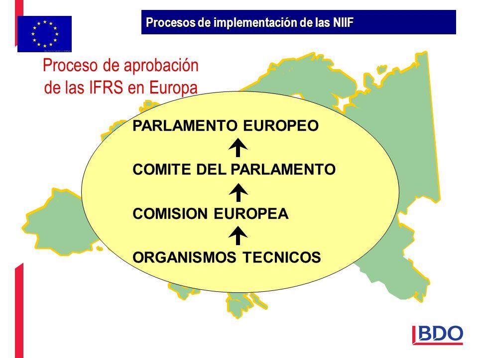 Proceso de aprobación de las IFRS en Europa