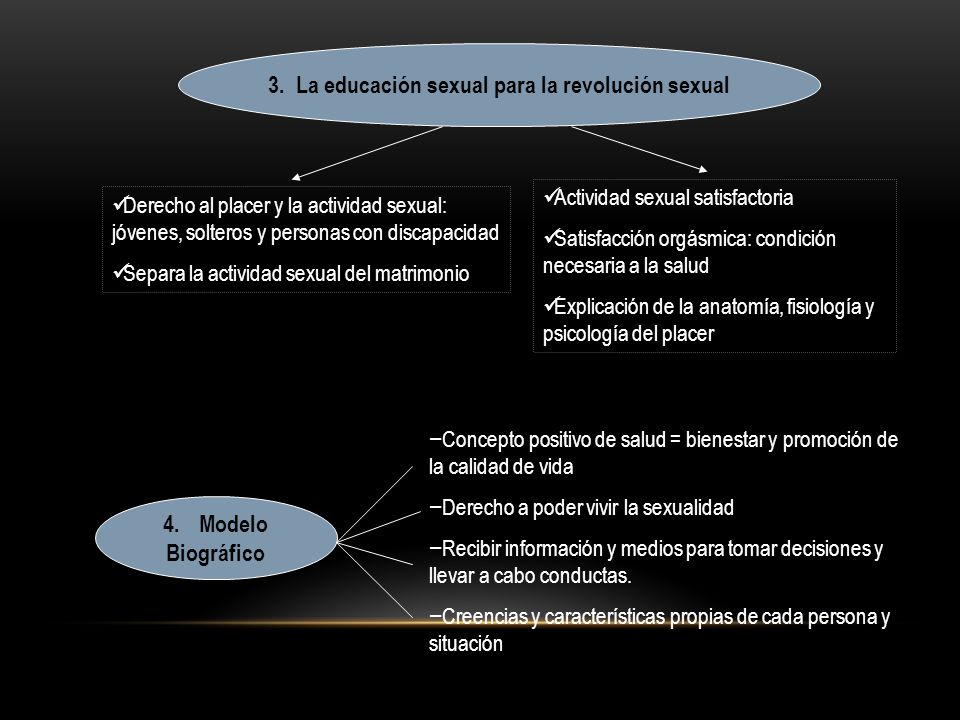 3. La educación sexual para la revolución sexual