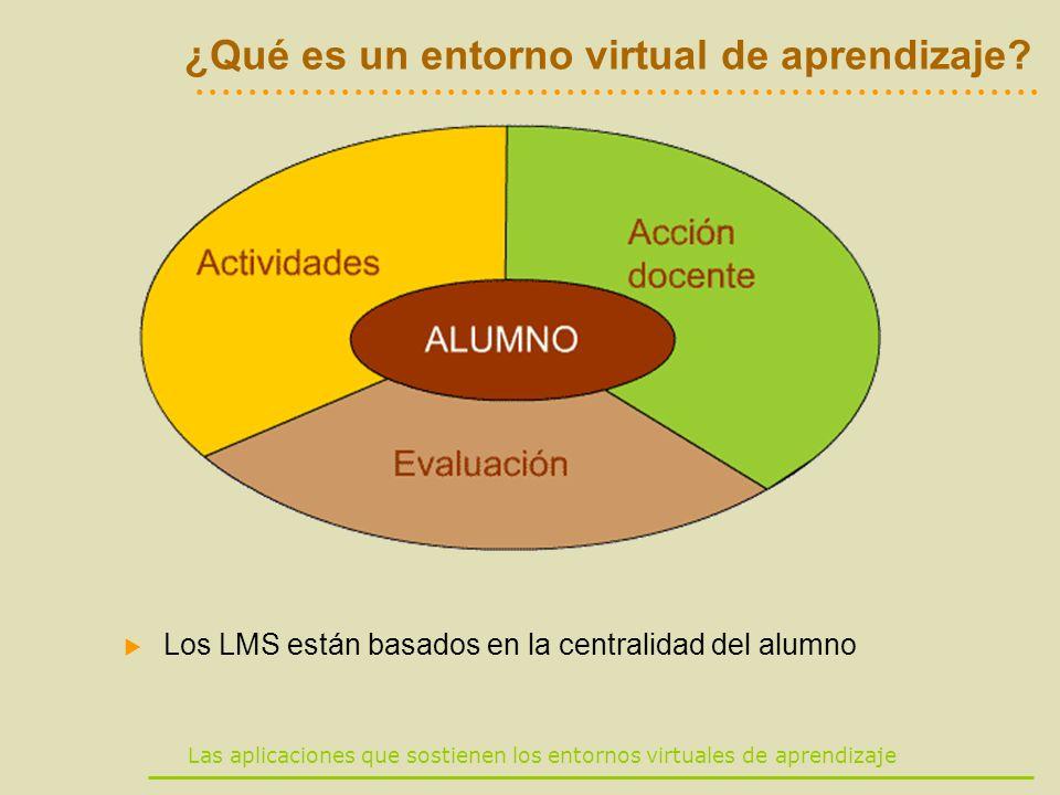 ¿Qué es un entorno virtual de aprendizaje