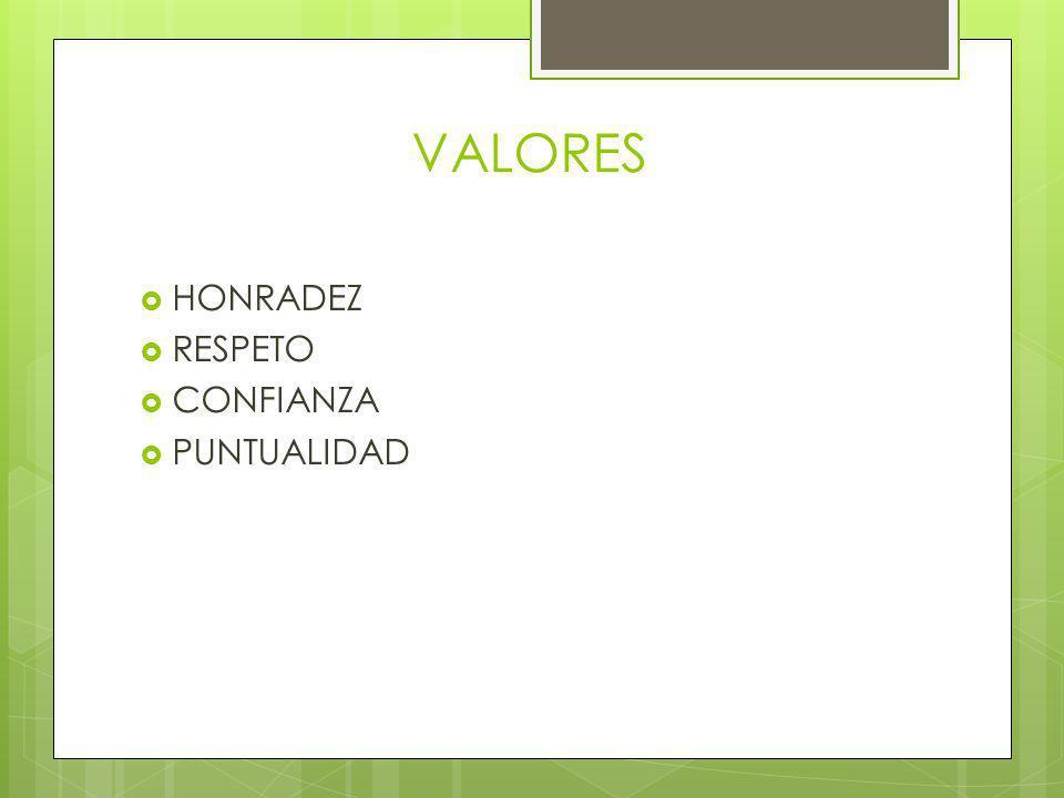 VALORES HONRADEZ RESPETO CONFIANZA PUNTUALIDAD