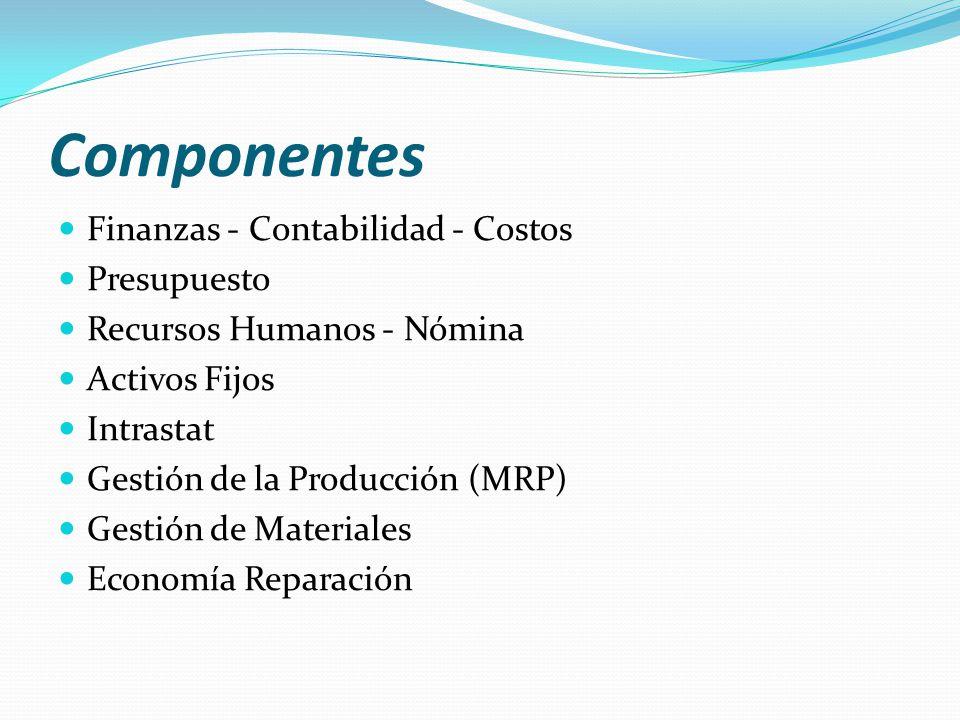Componentes Finanzas - Contabilidad - Costos Presupuesto