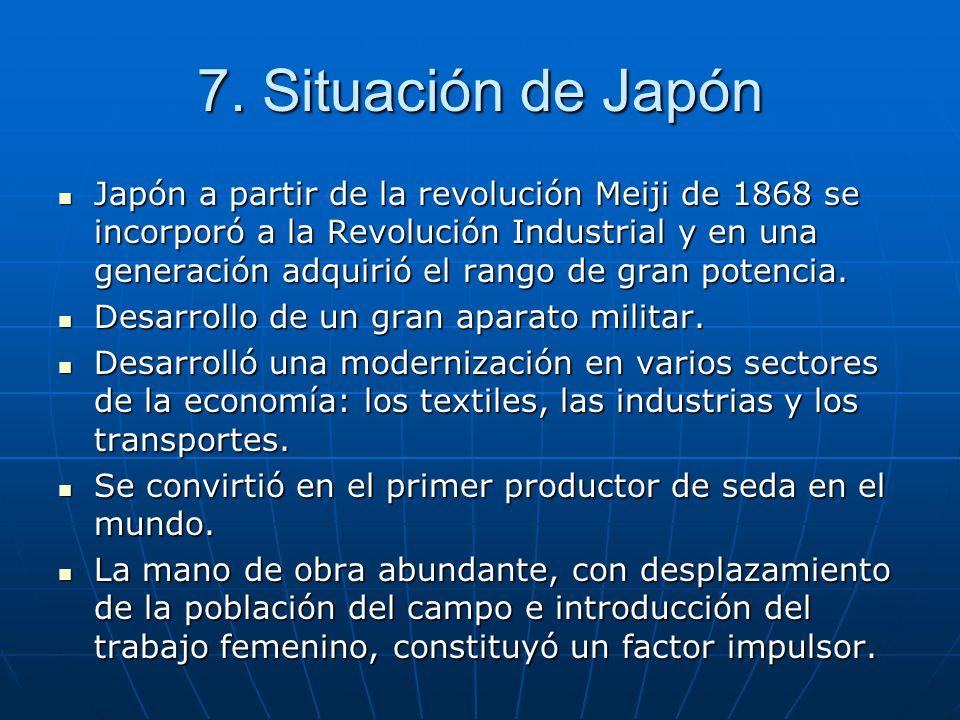 7. Situación de Japón