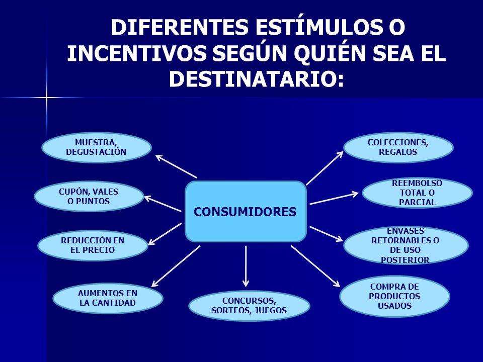 DIFERENTES ESTÍMULOS O INCENTIVOS SEGÚN QUIÉN SEA EL DESTINATARIO: