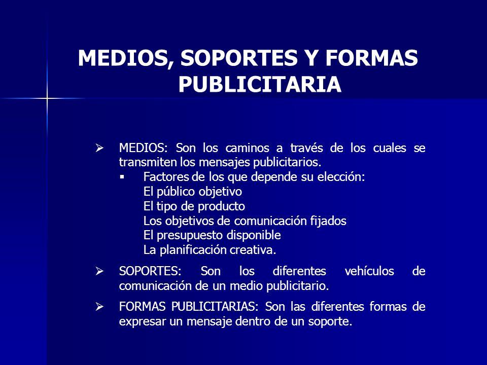 MEDIOS, SOPORTES Y FORMAS PUBLICITARIA