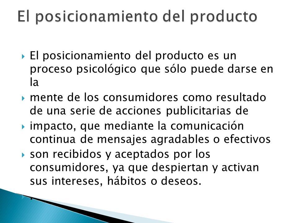 El posicionamiento del producto