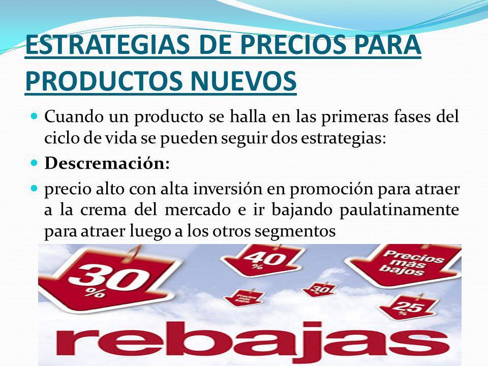 ESTRATEGIAS DE PRECIOS PARA PRODUCTOS NUEVOS