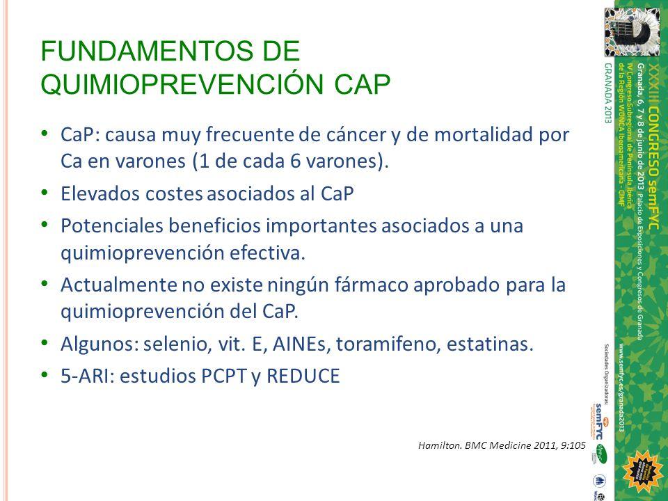 FUNDAMENTOS DE QUIMIOPREVENCIÓN CAP