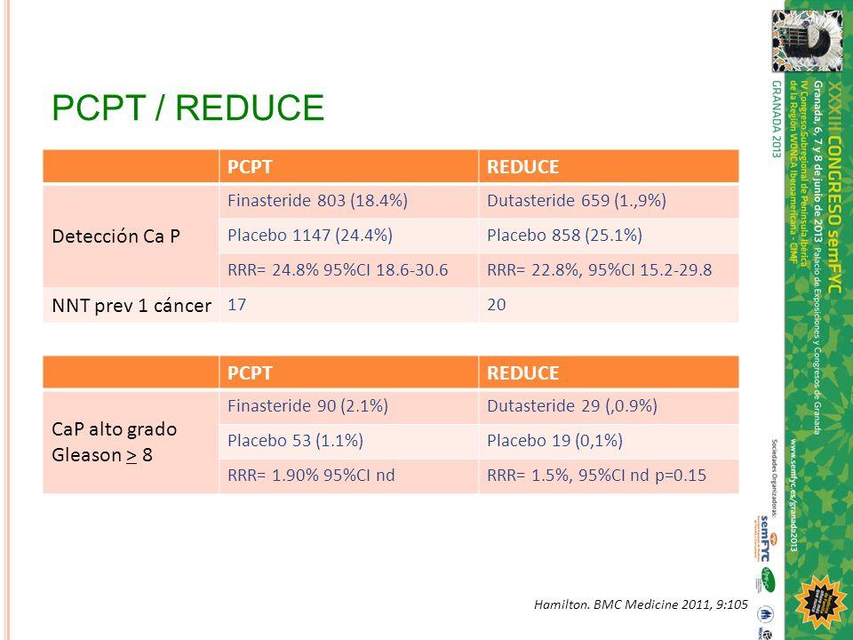 PCPT / REDUCE PCPT REDUCE Detección Ca P NNT prev 1 cáncer PCPT REDUCE