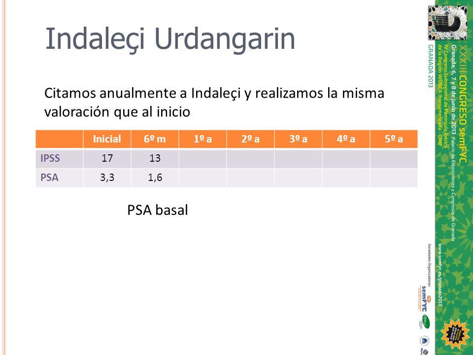Indaleçi Urdangarin Citamos anualmente a Indaleçi y realizamos la misma valoración que al inicio. Inicial.