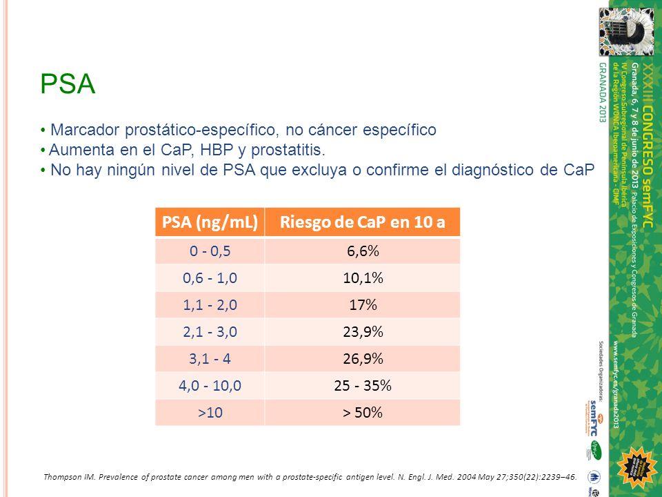 PSA PSA (ng/mL) Riesgo de CaP en 10 a