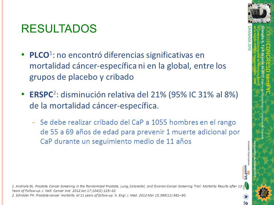 RESULTADOS PLCO1: no encontró diferencias significativas en mortalidad cáncer-específica ni en la global, entre los grupos de placebo y cribado.