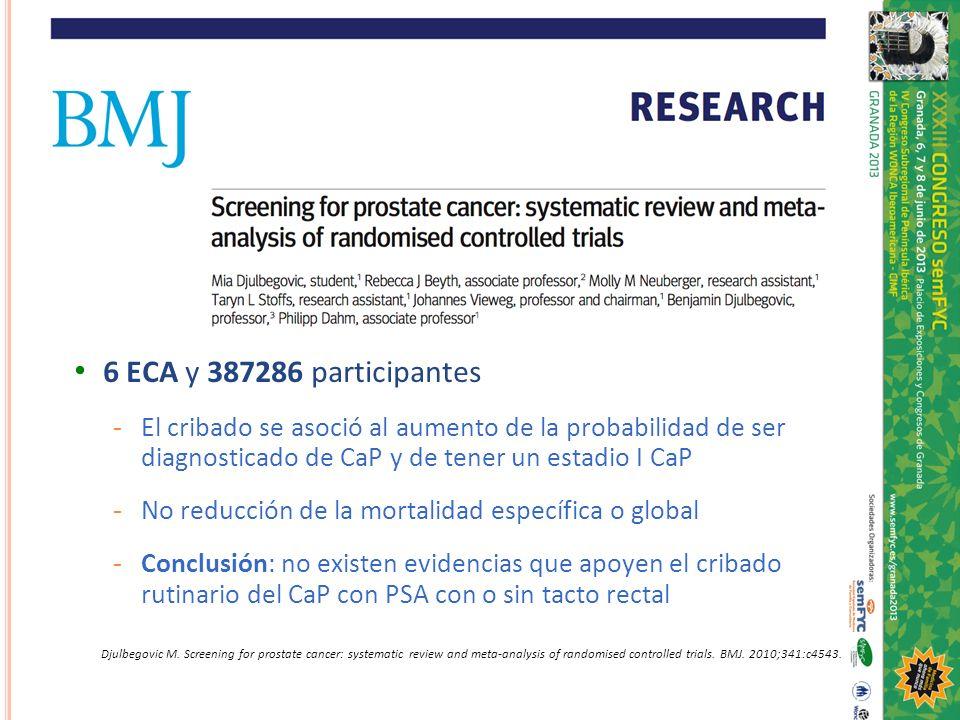 6 ECA y 387286 participantes El cribado se asoció al aumento de la probabilidad de ser diagnosticado de CaP y de tener un estadio I CaP.