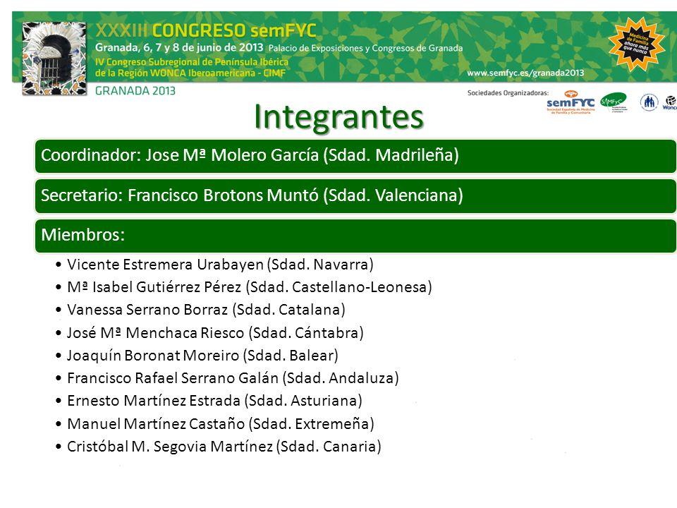 Integrantes Coordinador: Jose Mª Molero García (Sdad. Madrileña)