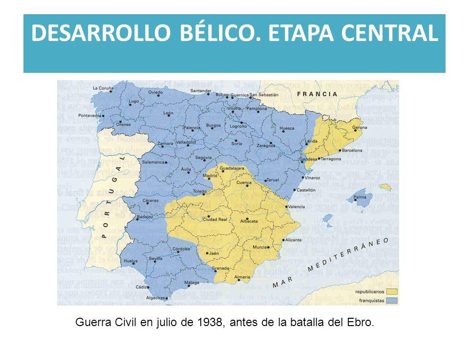 DESARROLLO BÉLICO. ETAPA CENTRAL