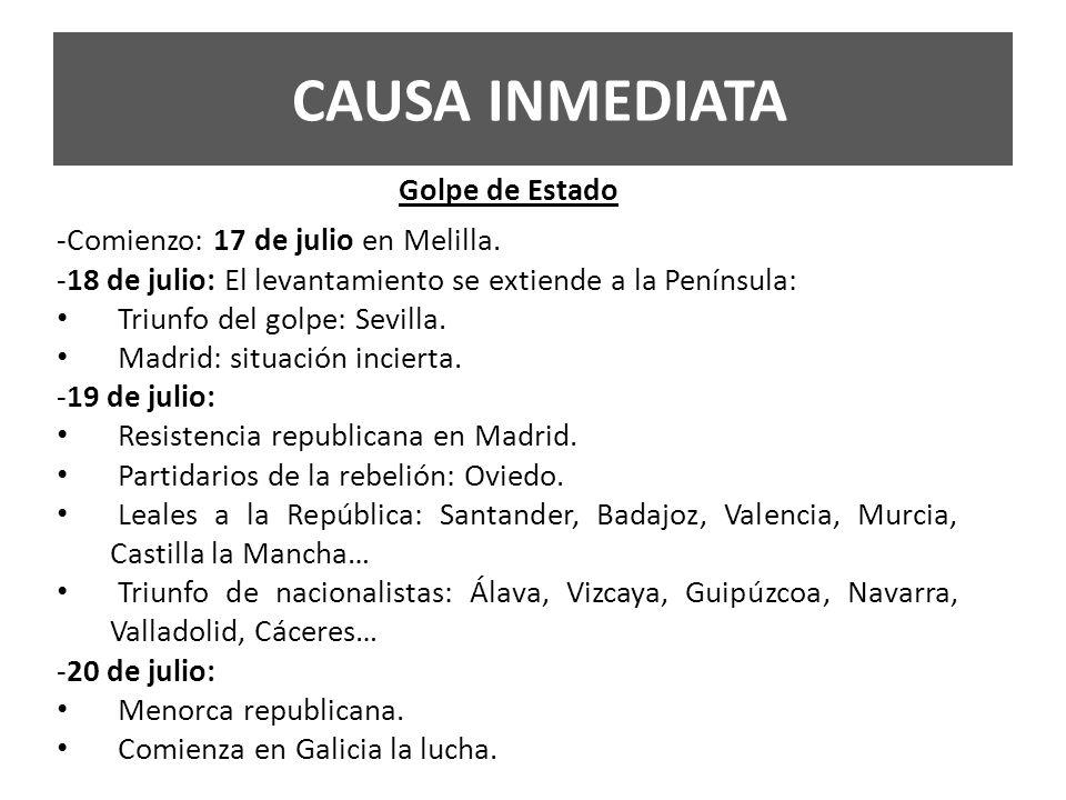 CAUSA INMEDIATA Golpe de Estado -Comienzo: 17 de julio en Melilla.
