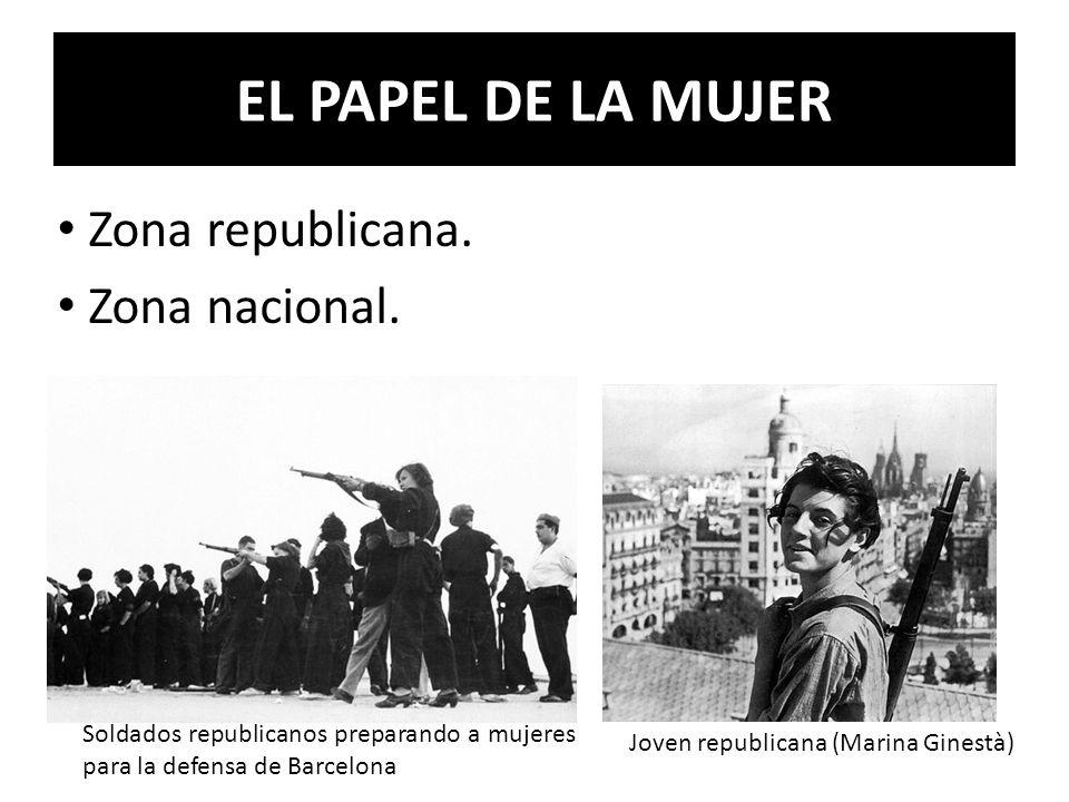 EL PAPEL DE LA MUJER Zona republicana. Zona nacional.