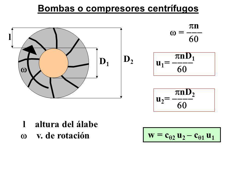 Bombas o compresores centrífugos