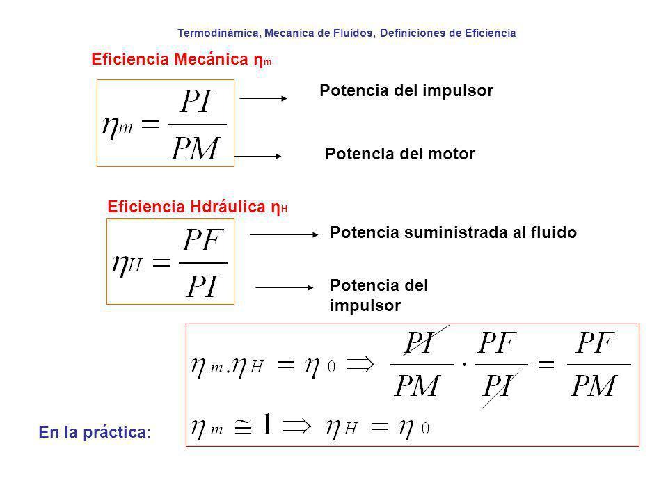 Eficiencia Mecánica ηm Eficiencia Hdráulica ηH