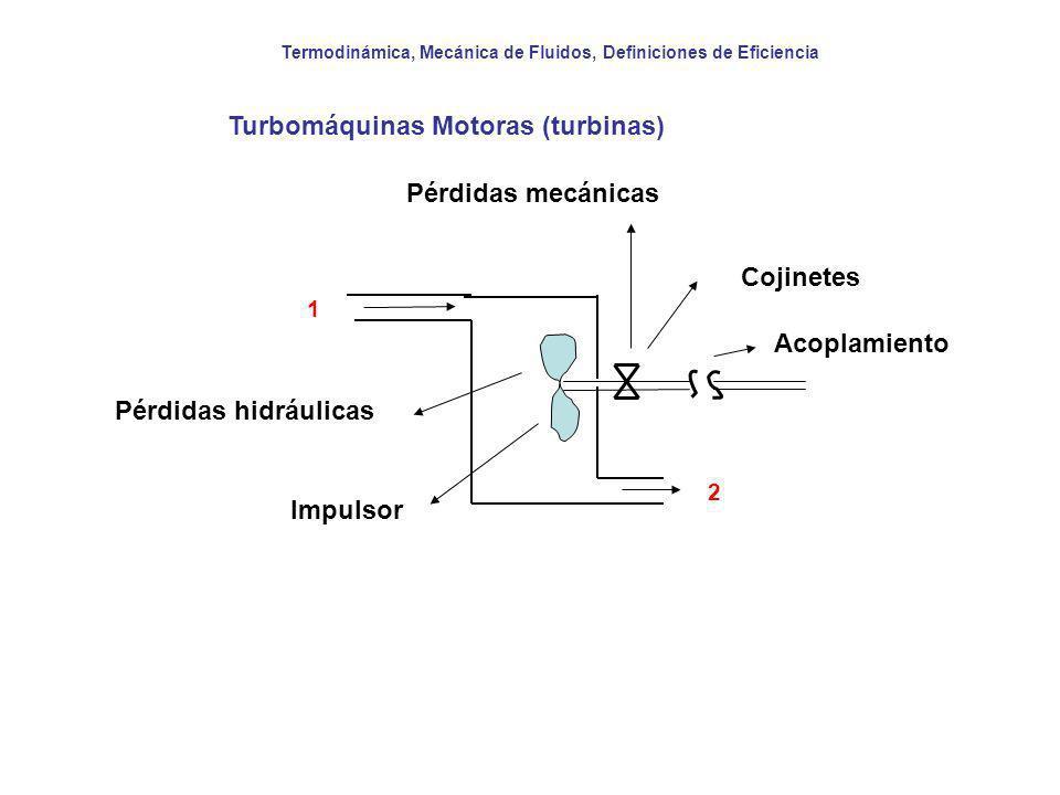 Turbomáquinas Motoras (turbinas)