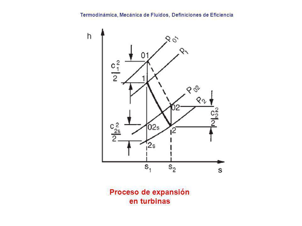 Proceso de expansión en turbinas