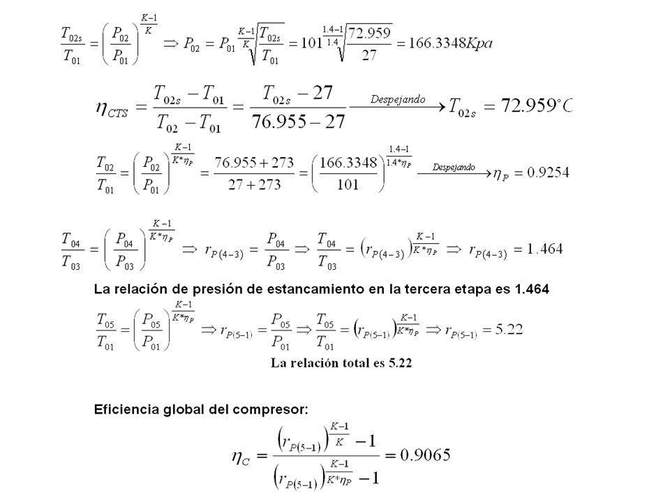 1º Haga hasta cinco clicks para ver el desarrollo de la ecuación de Euler