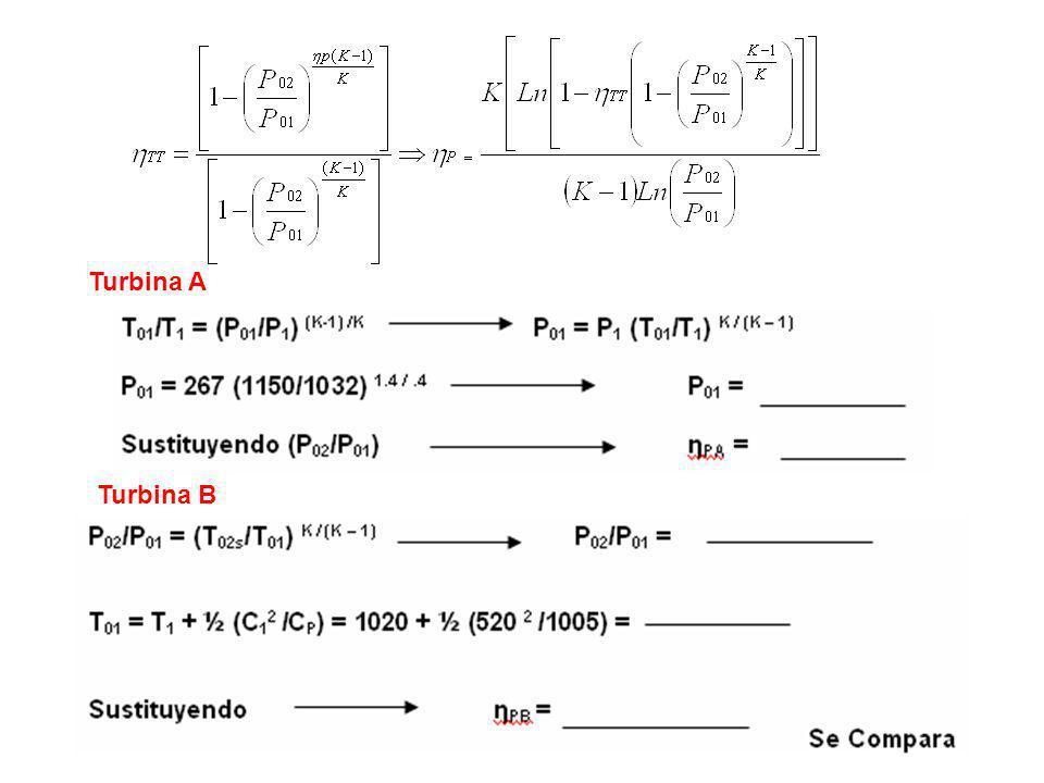 Turbina A Turbina B. 1º Haga hasta cinco clicks para ver el desarrollo de la ecuación de Euler.