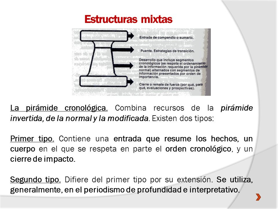 Estructuras mixtas La pirámide cronológica. Combina recursos de la pirámide invertida, de la normal y la modificada. Existen dos tipos: