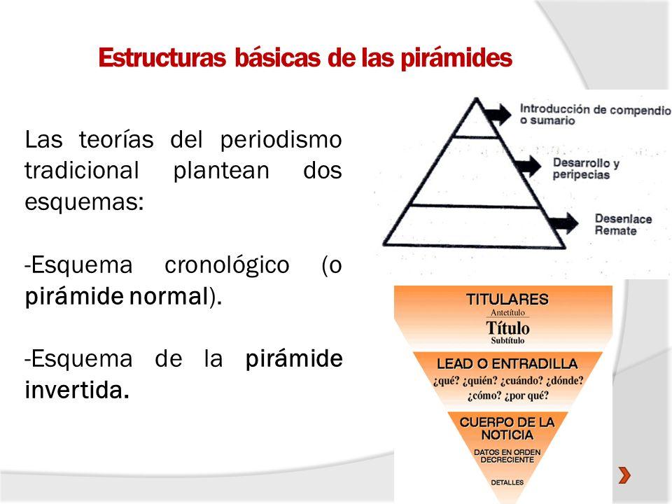 Estructuras básicas de las pirámides