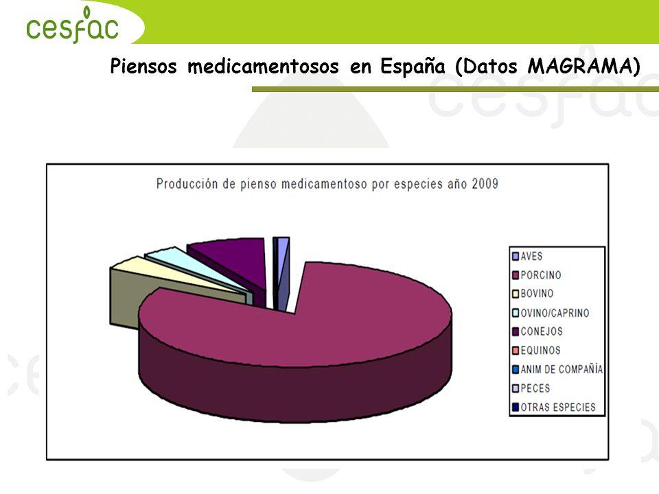 Piensos medicamentosos en España (Datos MAGRAMA)