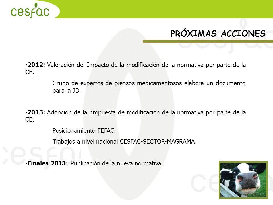 PRÓXIMAS ACCIONES 2012: Valoración del Impacto de la modificación de la normativa por parte de la CE.