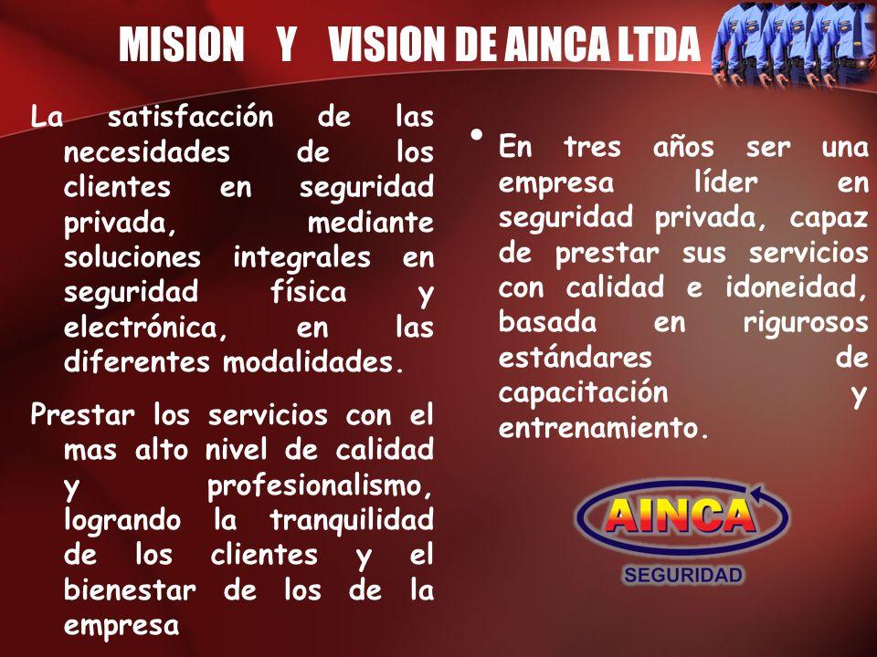 MISION Y VISION DE AINCA LTDA