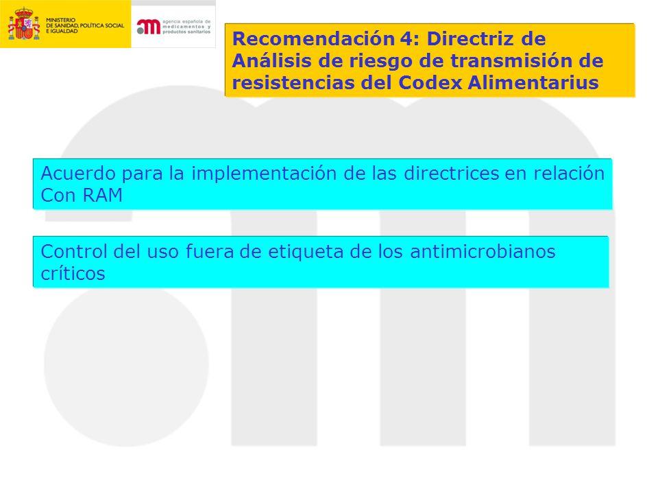 Recomendación 4: Directriz de Análisis de riesgo de transmisión de resistencias del Codex Alimentarius