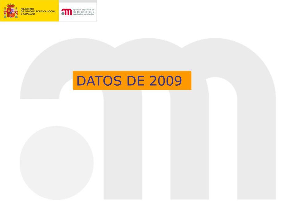 DATOS DE 2009