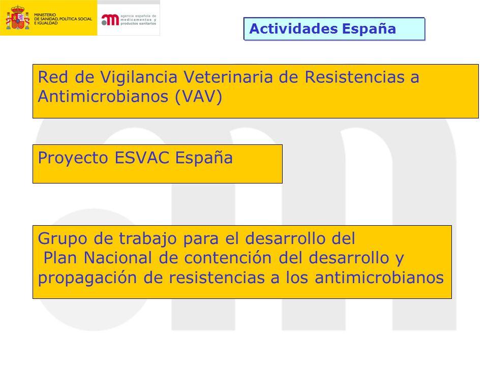 Red de Vigilancia Veterinaria de Resistencias a Antimicrobianos (VAV)
