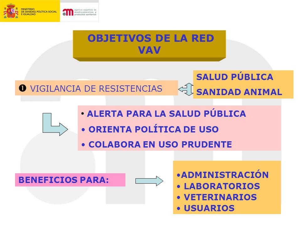 VIGILANCIA DE RESISTENCIAS