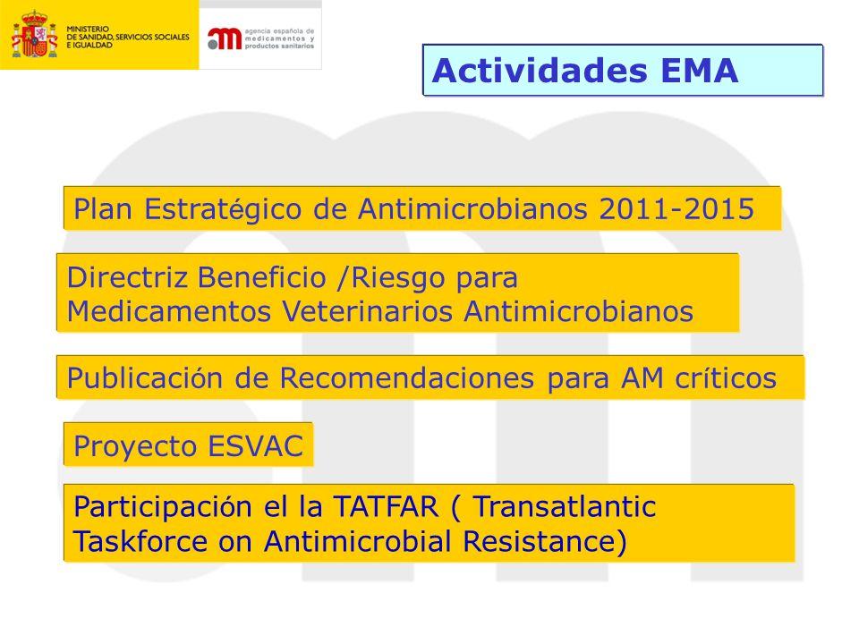 Actividades EMA Plan Estratégico de Antimicrobianos 2011-2015