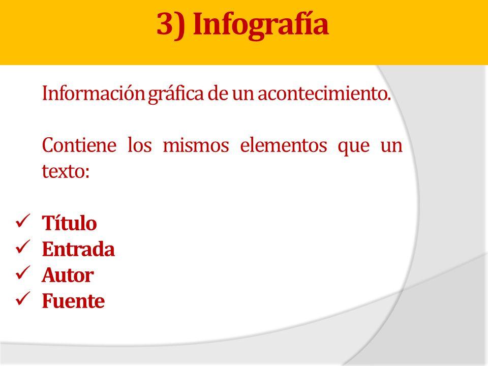 3) Infografía Información gráfica de un acontecimiento.