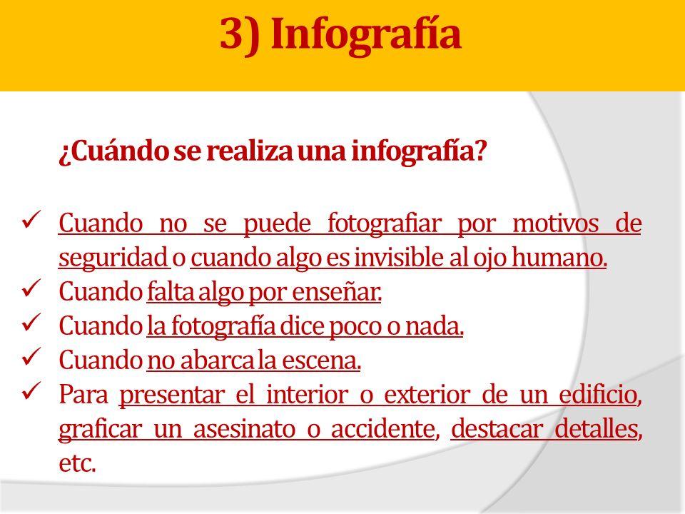 3) Infografía ¿Cuándo se realiza una infografía