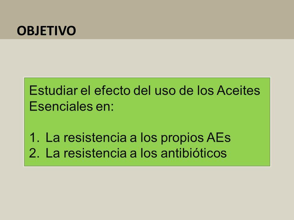 OBJETIVO Estudiar el efecto del uso de los Aceites Esenciales en: