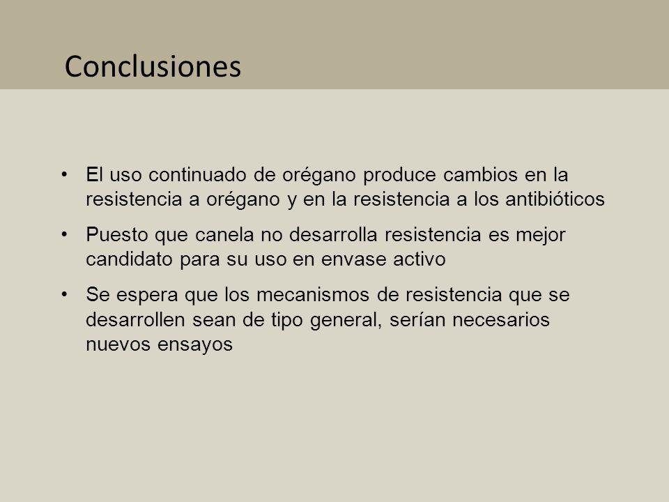 Introducción Conclusiones. El uso continuado de orégano produce cambios en la resistencia a orégano y en la resistencia a los antibióticos.