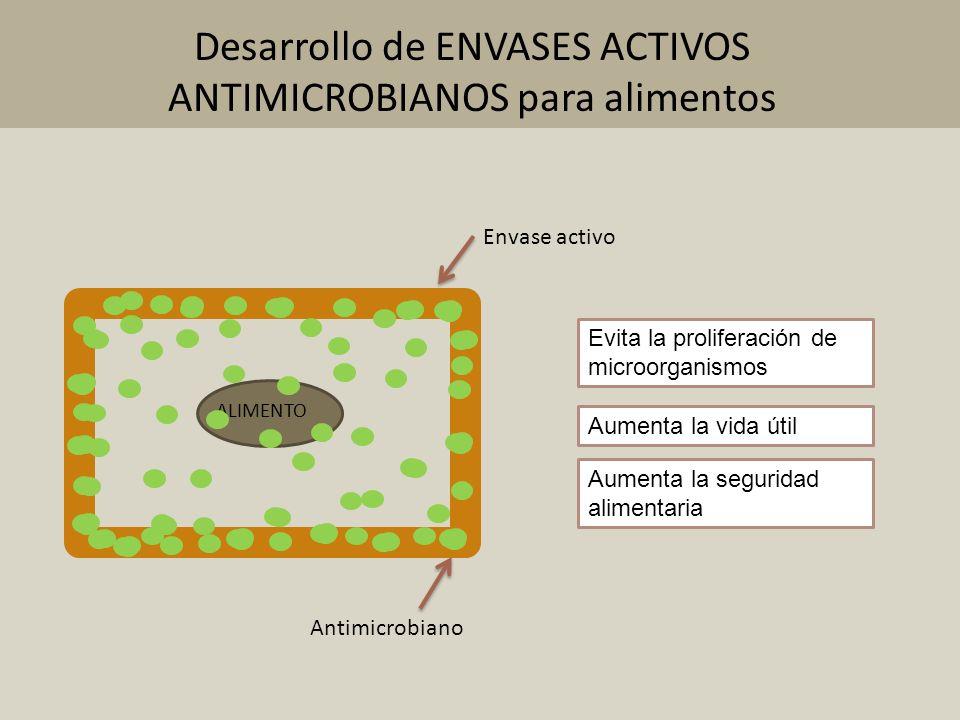Desarrollo de ENVASES ACTIVOS ANTIMICROBIANOS para alimentos