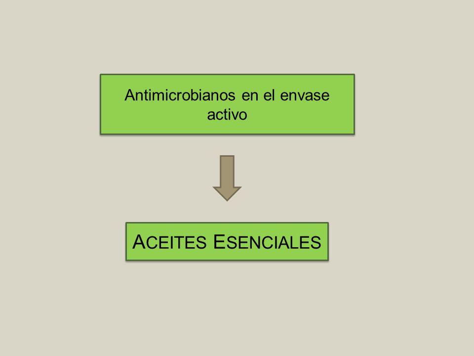 Antimicrobianos en el envase activo