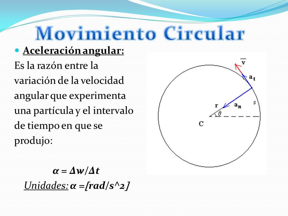 Movimiento Circular Aceleración angular: Es la razón entre la