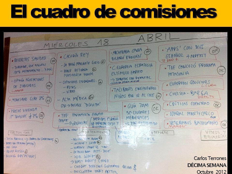 El cuadro de comisiones